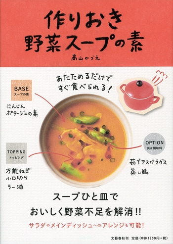 作りおき野菜スープの素